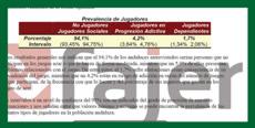 Estudio de prevalencia de adicciones a juegos de azar 2002